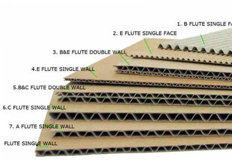các mẫu thùng carton in offset
